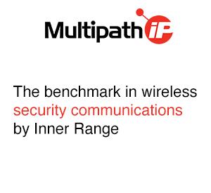 Inner Range Multipath - IP